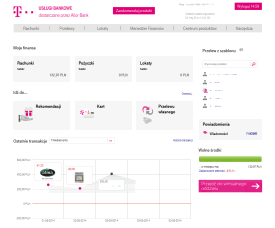 Dashboard - T-Mobile konto