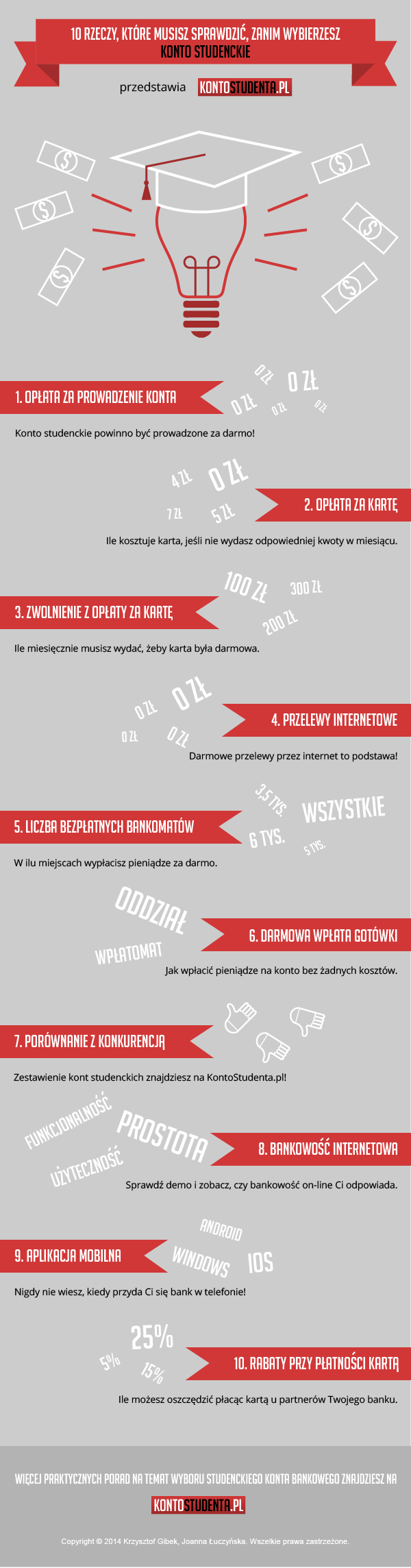 Jak wybrać konto studenckie - infografika kontostudenta.pl